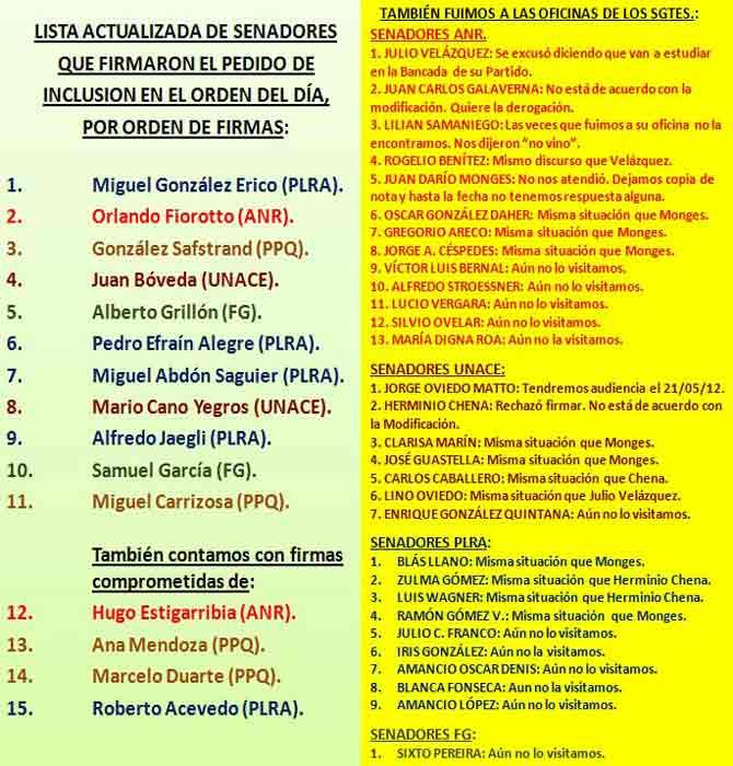 """Recriminan a senadores postergación del tratamiento del """"desbloqueo real"""""""