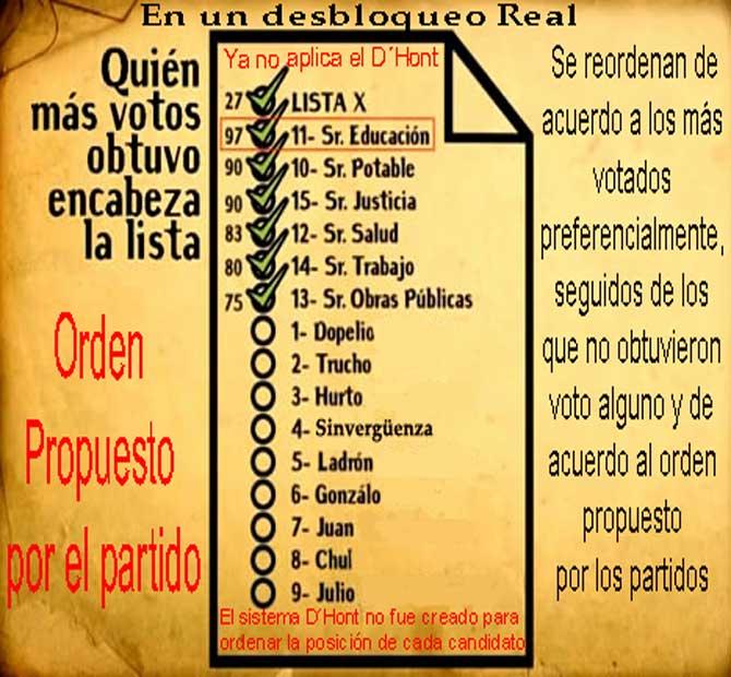 Néstor Núñez (Asofulsapy) s/ reglamento para desbloqueo de listas sábana