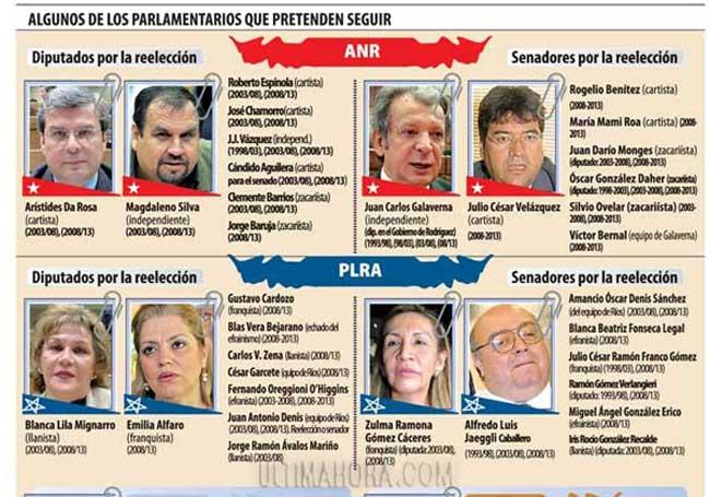 Cuestionados parlamentarios buscan el rekutu en las elecciones de 2013