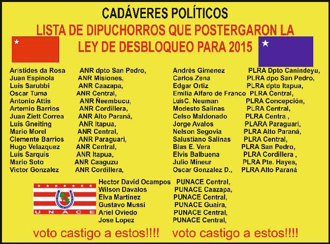 Lista de Diputados que postergaron el desbloqueo de listas sábana hasta el 2015